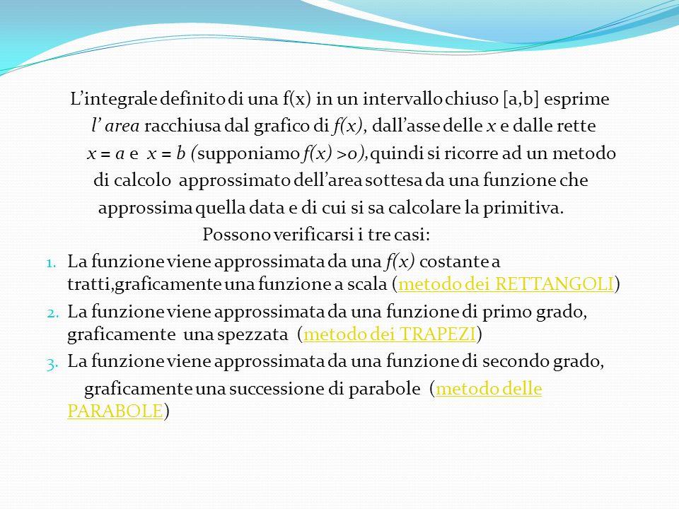 L'integrale definito di una f(x) in un intervallo chiuso [a,b] esprime